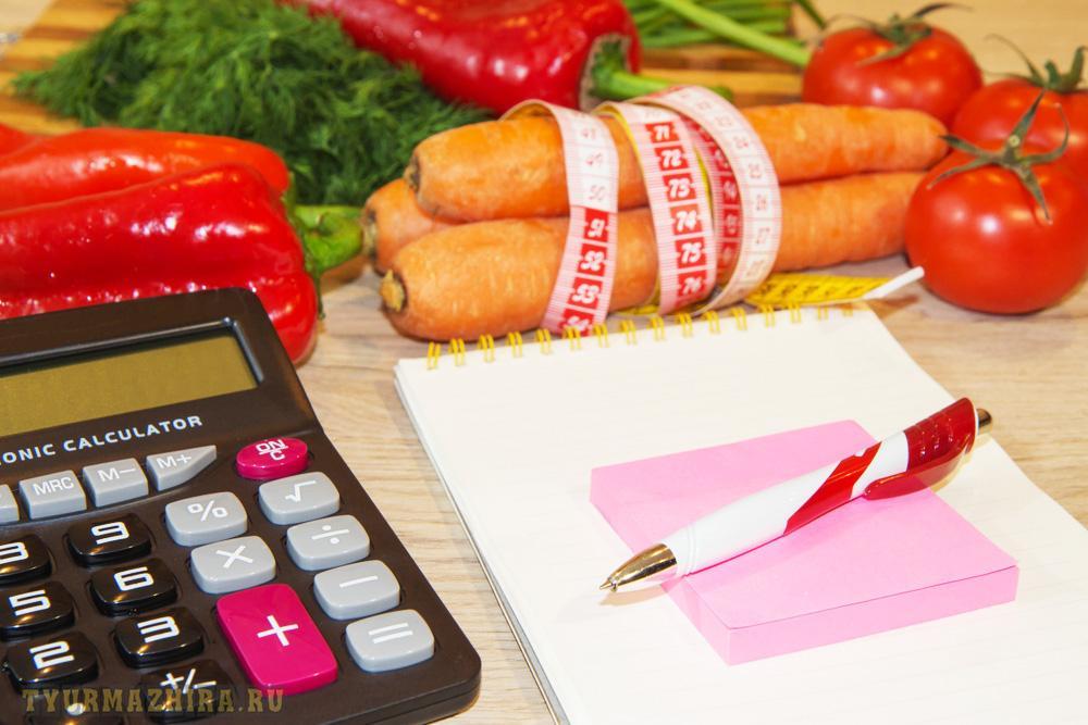 калькулятор похудения