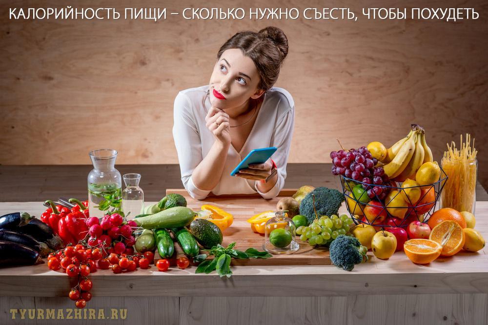 Калорийность пищи – сколько нужно съесть, чтобы похудеть