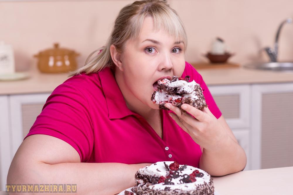 нарушения пищевого поведения- факторы риска