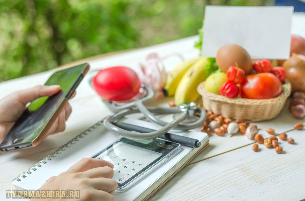 Норма калорийности
